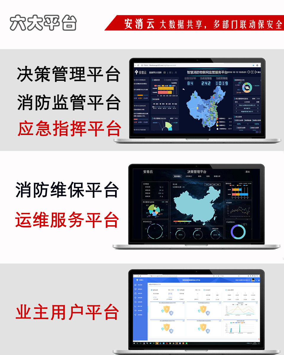 陕西智慧消防云平台,消防物联网产品