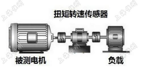 电机减速器扭力测定仪