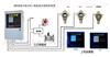 S100承德沼气报警器厂家 远程测沼气浓度探测器