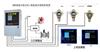 S100黑龙江煤气浓度报警器锅炉房 耐高温型 厂家