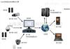 商铺视频监控安装调试